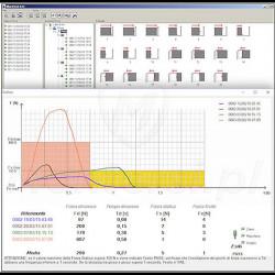 NSFS - Przykładowy wykres