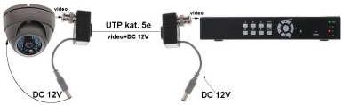 Przykładowe zastosowanie transformatora 1VAP