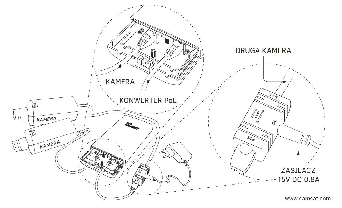 Schamat podłaczenia modułu CDS-5IP