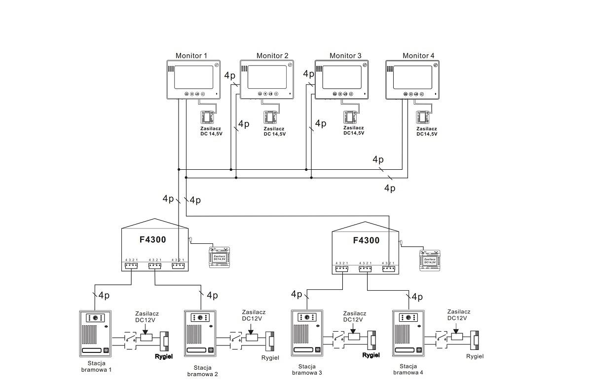 Ideowy schemat podłączenia dwóch modułów F4300