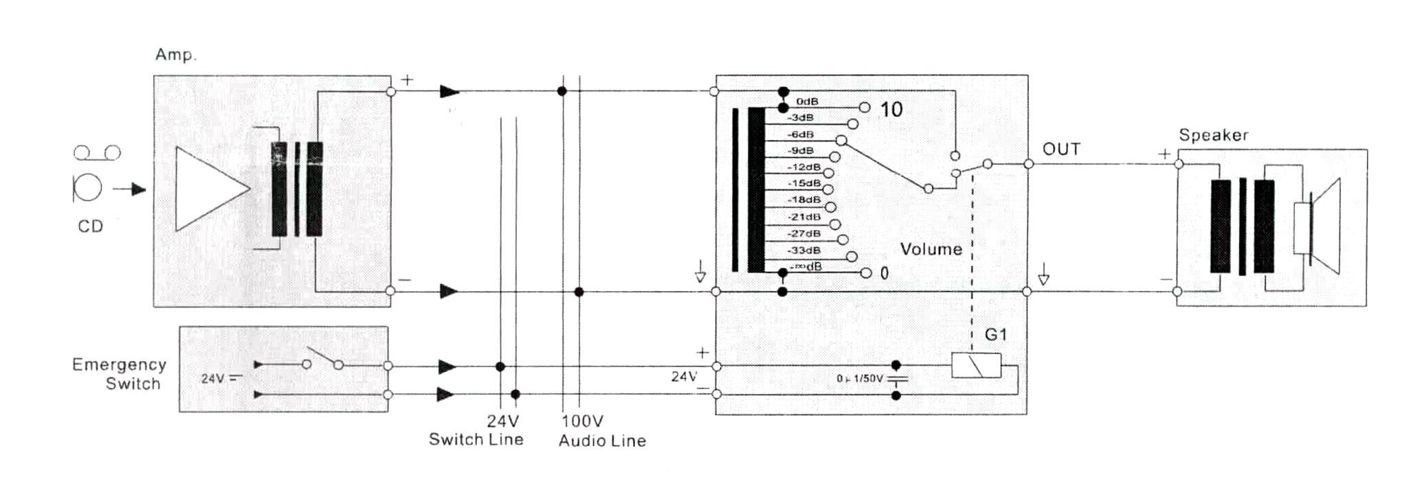 Schemat przedstawiający zasadę działania regulatora MRS-HT-06W