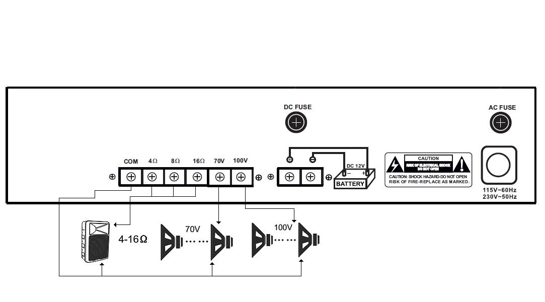 Sposób podłączenia głośników do wzmacniacza HQM100-RF
