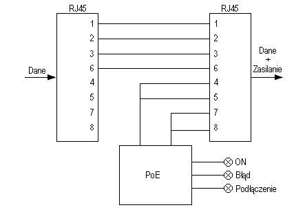 Schamat podłączenia PSA16U-480