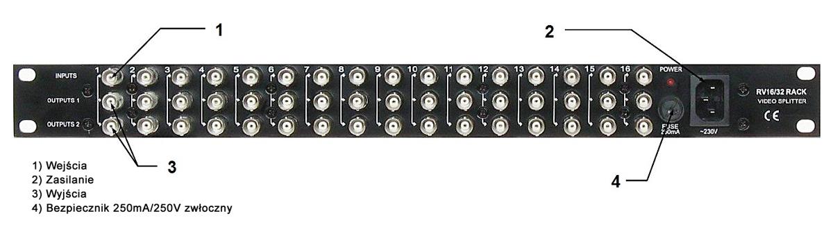 Opis przedniego panelu rozgałęźnika RV-16/32 RACK