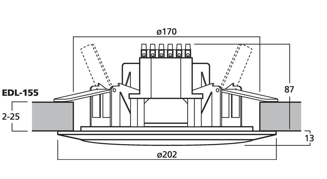 Wymiary EDL-155