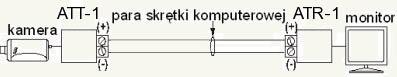 Przykładowy schemat połączenia ATT-1 i ATR-1
