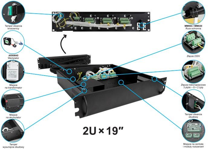Elementy obudowy RACK-Security ARAD-S2