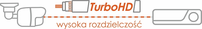 TurboHD Wysoka rozdzielczość