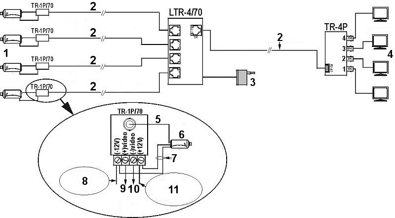 Przykładowy schemat połączenia LTR-4/70