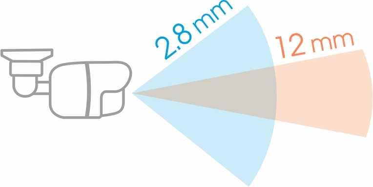 Obiektyw 2.8 - 12 mm