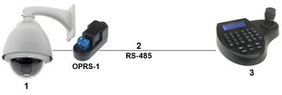 Przykład zastosowania ogranicznika OPRS-1