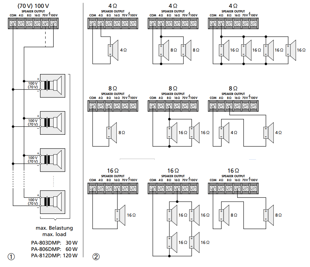 Sposoby podłączenie głośników różnego typu PA-803DMP