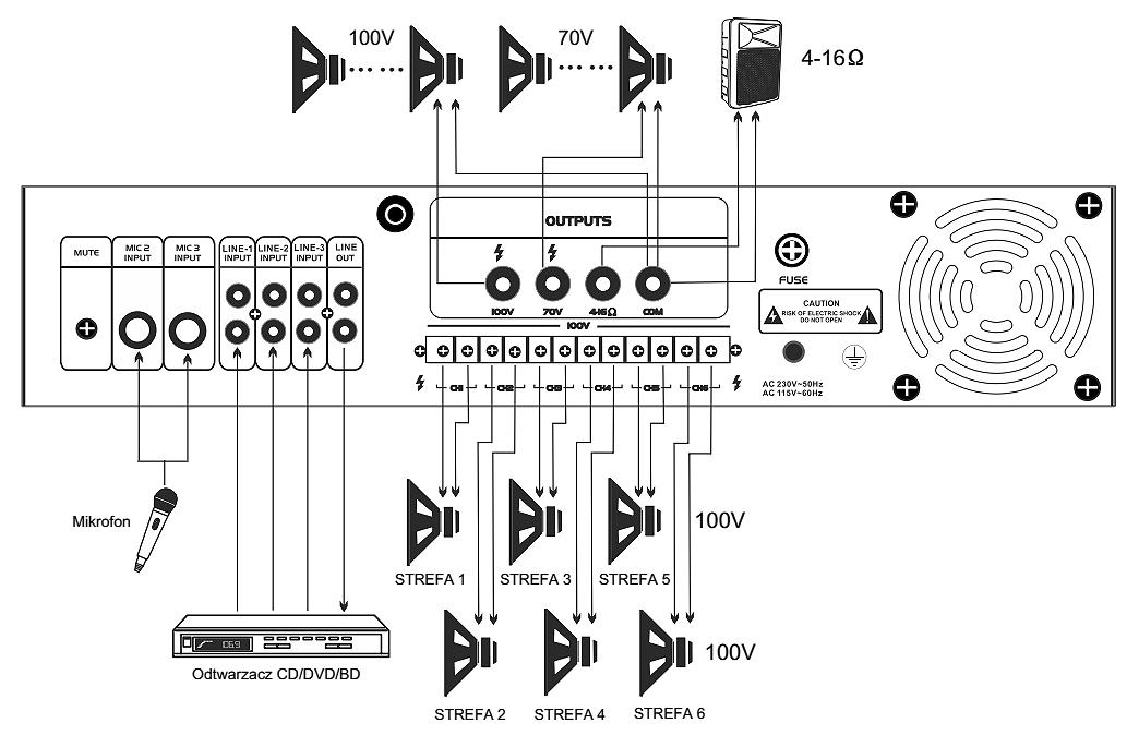 Sposób podłączenia głośników do wzmacniacza HQM2120BC