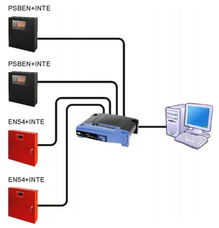 Przykładowe połączenie przy pomocy INTE