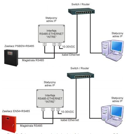 Przykładowe połączenie przy pomocy INTRE