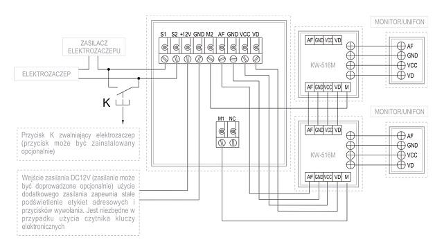 Realizacja połączenia KW-1380MC-2B