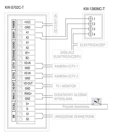 Sposób podłączenia monitora KW-S702C-T