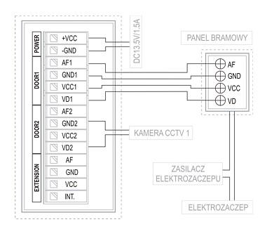 Sposób podłączenia monitora KW-E351C