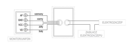 Połączenie stacji bramowej KW-E203MC