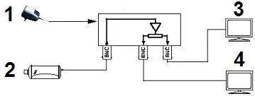 Przykładowe zastosowanie rozgałęźnika RV-1/2P