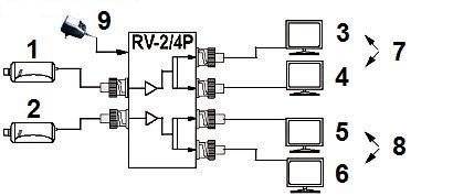 Przykładowe zastosowanie rozgałęźnika RV-2/4P
