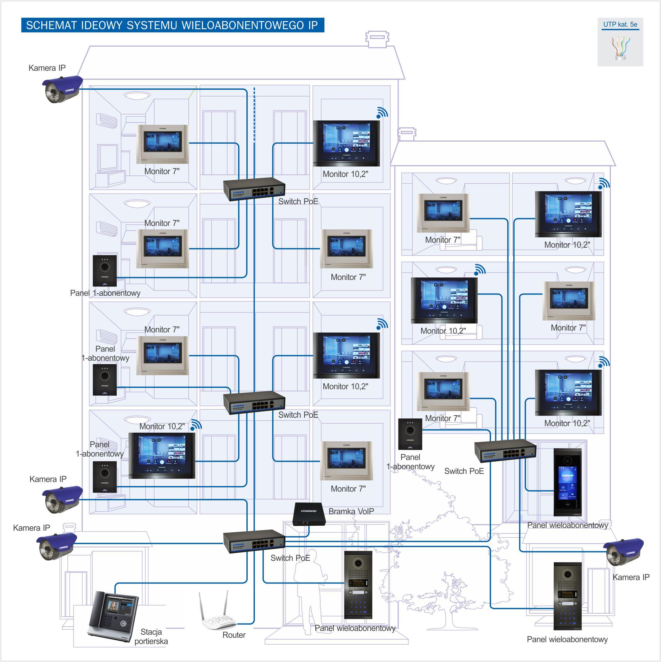Schemat ideowy systemu wieloabonamentowego z wykorzystaniem CIOT-1020M
