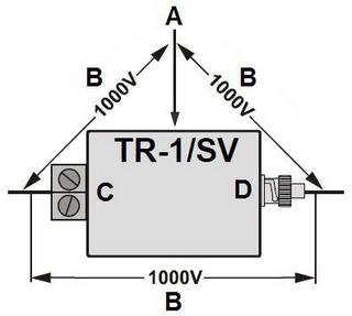 Separacja galwaniczna TR-1/SC