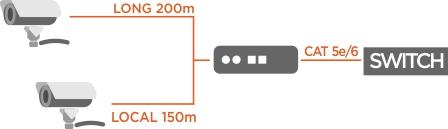 Zastosowanie repeatera VONT-LE101