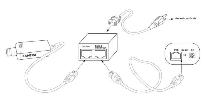 Zasilanie modułu CDS-5IP mini przy pomocy zasilacza PoE