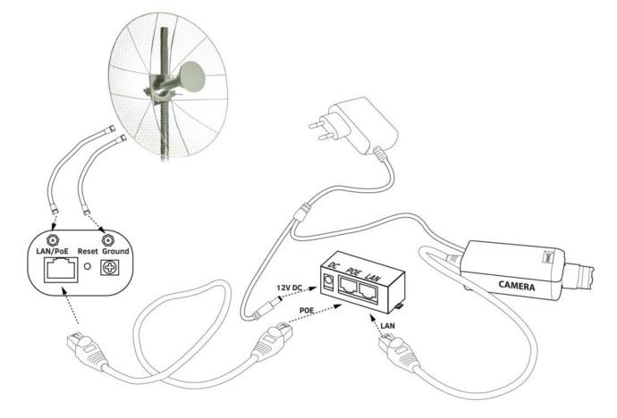 Zasilanie modułu CDS-5IP mini SMA przy pomocy dedykowanego adaptera