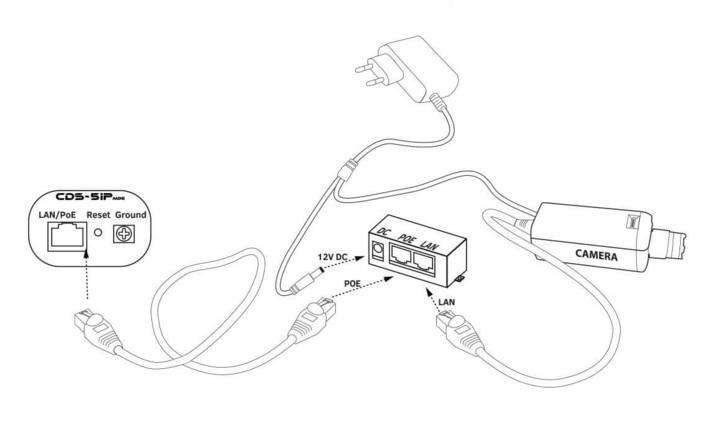 Zasilanie modułu CDS-5IP mini przy pomocy dedykowanego adaptera