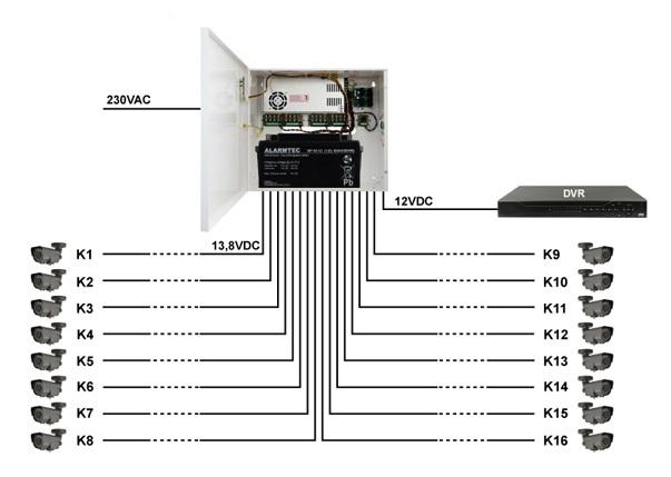 Przykładowe zastosowanie zasilacza PSUPS20A12E