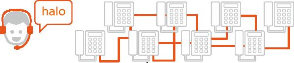 8 linii telefonicznych