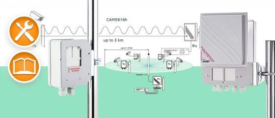 System bezprzewodowy Camsat