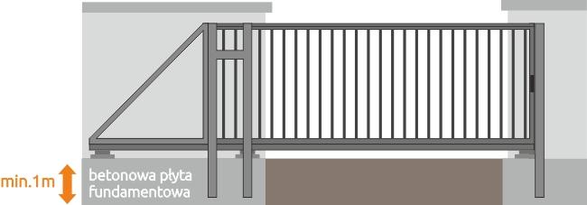 wyregulowanie bramy przesuwnej - głębokość osadzenia