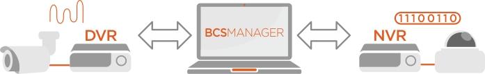integracja-systemow-cvbs-z-ip