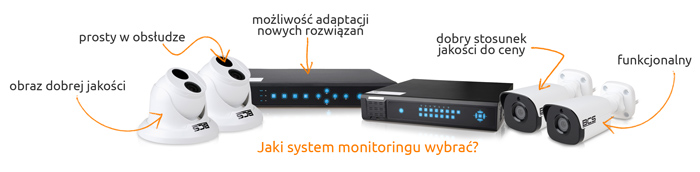 System monitoringu BCS Point