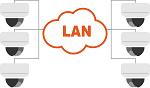 Kamery podłączone do sieci LAN