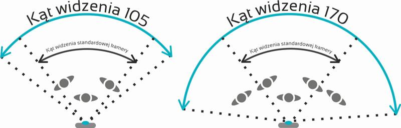 katy-widzenia-kamer2