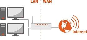 Podział sieci LAN/WAN