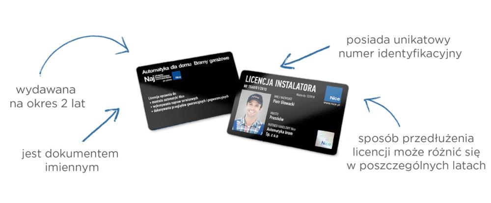 licencja-instalatora