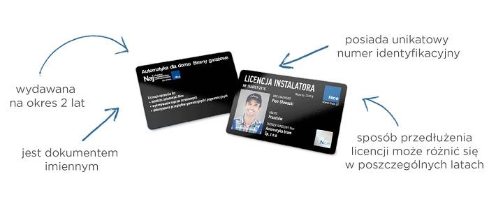 Licencja Nice jest nowatorskim i niezwykle ważnym dokumentem. Na podstawie Licencji Nice od 1 stycznia 2017 gwarancją Nice Polska objęte będą produkty zainstalowane wyłącznie przez licencjonowanych instalatorów Nice. Mają też oni wyłączne prawo do wykonywania płatnych przeglądów technicznych przedłużających gwarancję. Produkty zainstalowane po 1.01.2017 r. przez instalatorów bez licencji Nice, nie będą w żaden sposób podlegały ochronie w serwisie Nice z tytułu gwarancji.