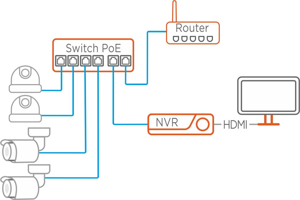 Przykładowe podłączenie urządzeń marki Hiwatch