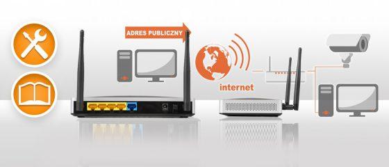 Przekierowanie portów w routerze
