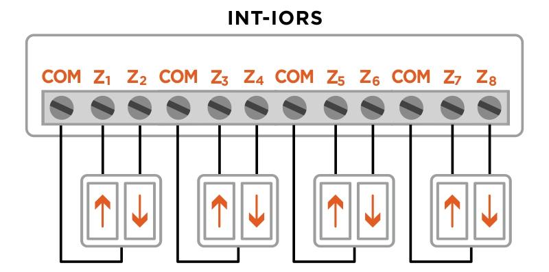 int-iors przyciski rolet
