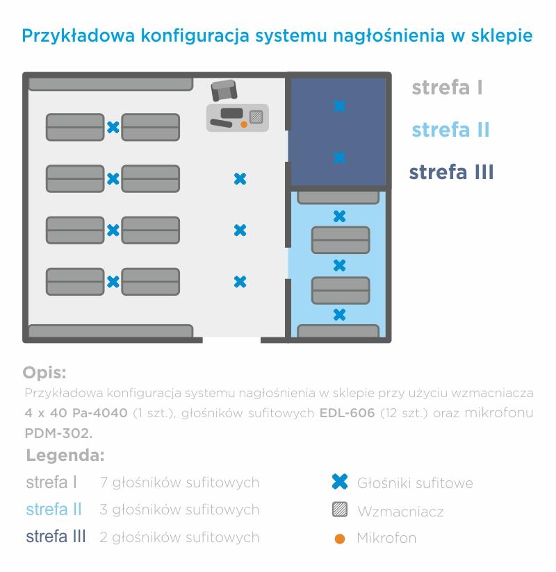 przykladowa konfiguracja | System nagłośnienia