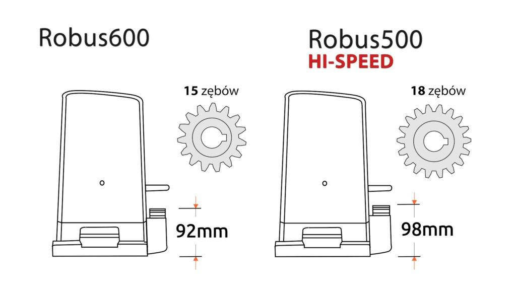 robus600-vs-robus500-hi-speed