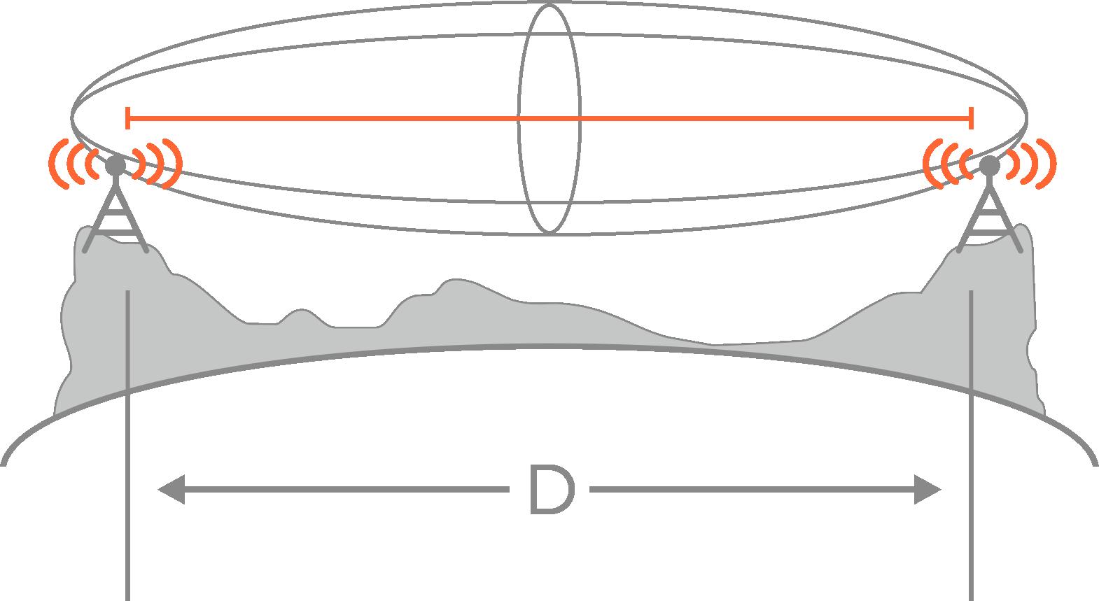 strefa-fresnela