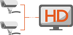 Wysoka jakość obrazu HD
