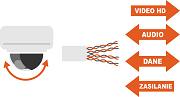 Transmisja danych i zasilanie po jednym kablu